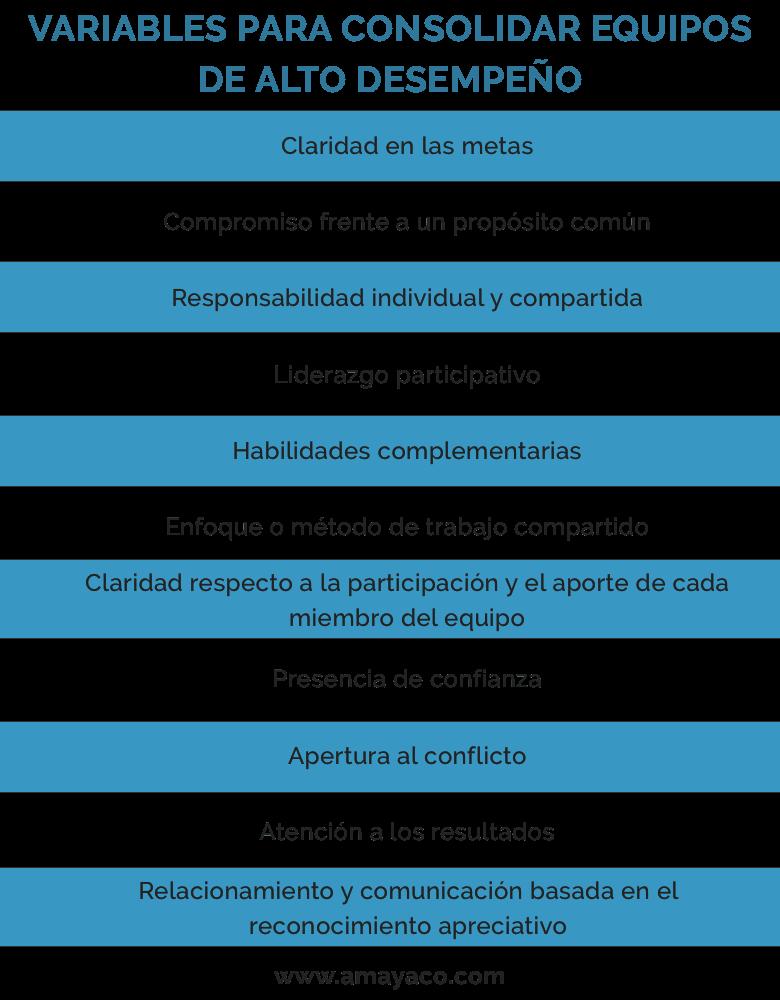 variables para consolidar equipos de alto desempeño