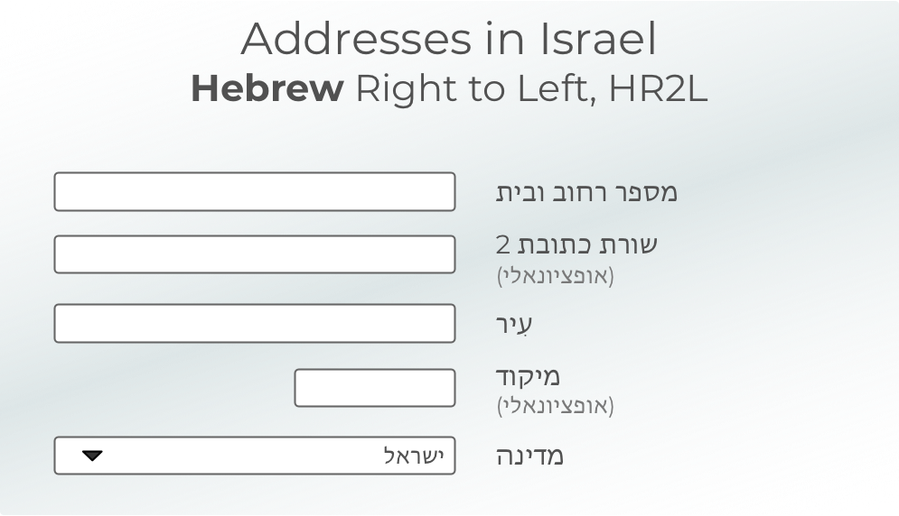 Hewbrew right-to-left address entry.