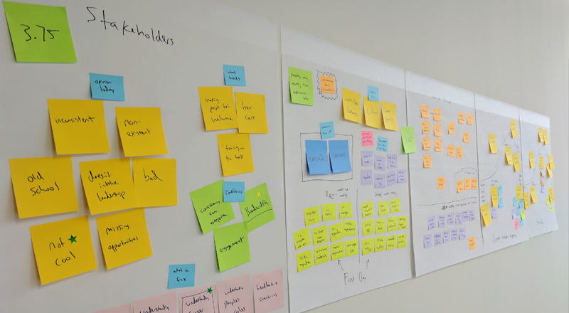 Wall of sticky notes from workshop